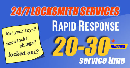 Mobile Kensington Locksmiths